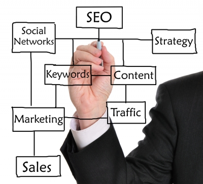 Why-Do-Some-Businesses-Not-Use-SEO-e1486724340454
